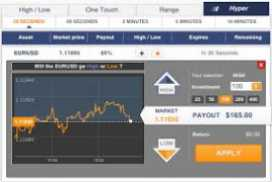 Demo trading for binary options